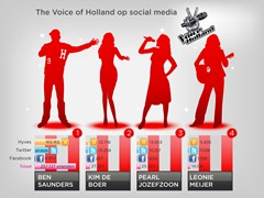 hyves-voice-4