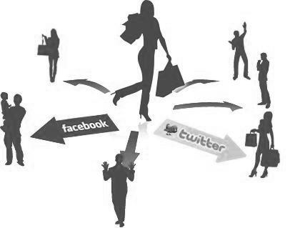 Social shopping, group shopping of crowdshopping?